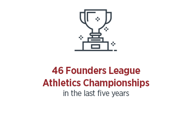 46 Founders League Athletics Championships in the last five years