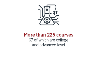 More than 225 courses; 67 of which are college and advanced level