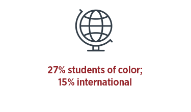 27% students of color; 15% international
