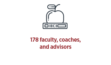 178 faculty, coaches, and advisors