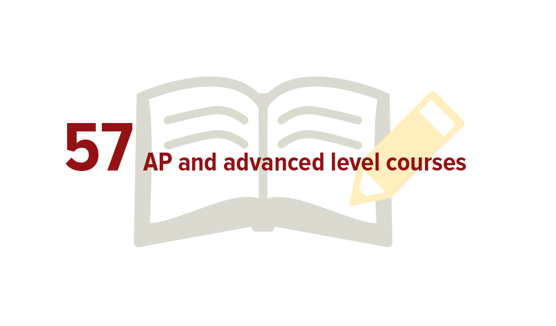 57 AP and advanced level courses